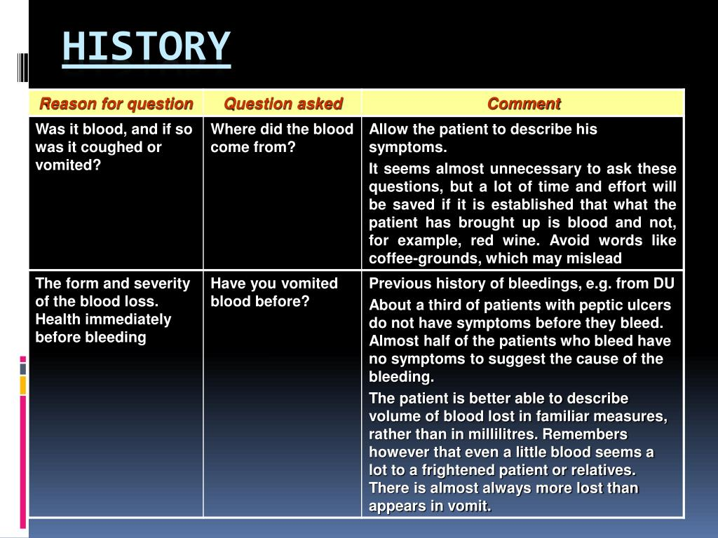 Ppt Upper Git Bleeding Hematemesis Powerpoint