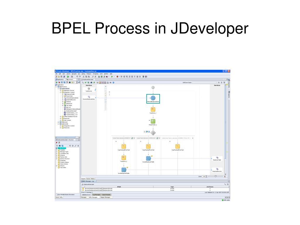BPEL Process in JDeveloper