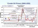 cruide oil prices 2006 usd