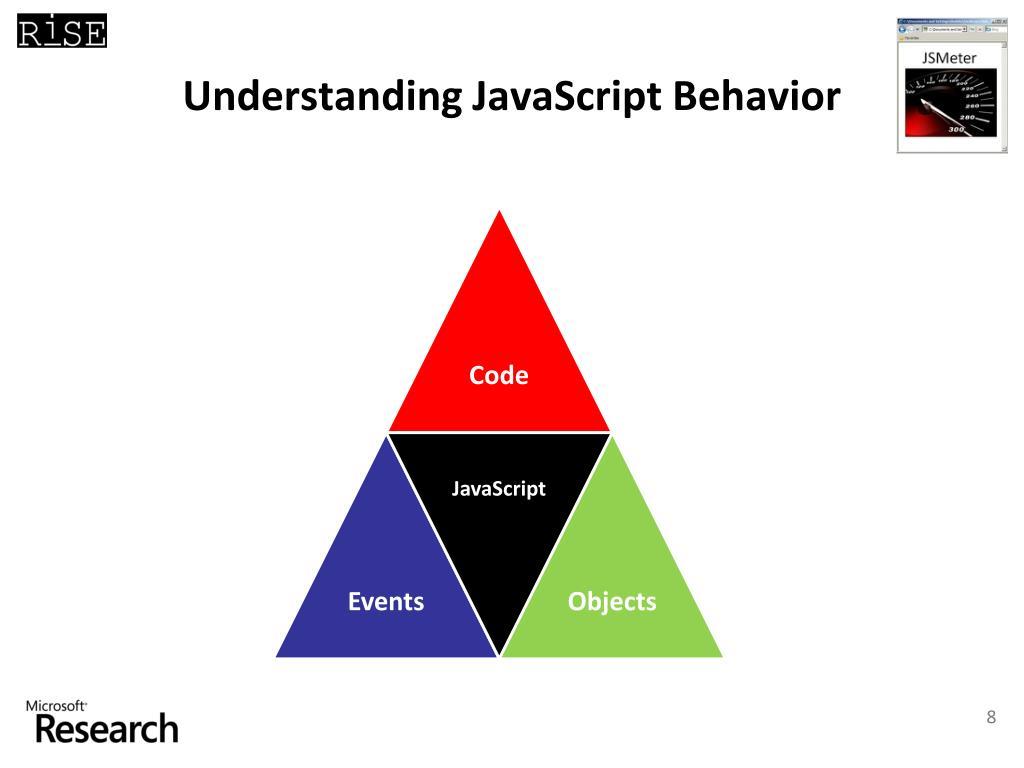 Understanding JavaScript Behavior