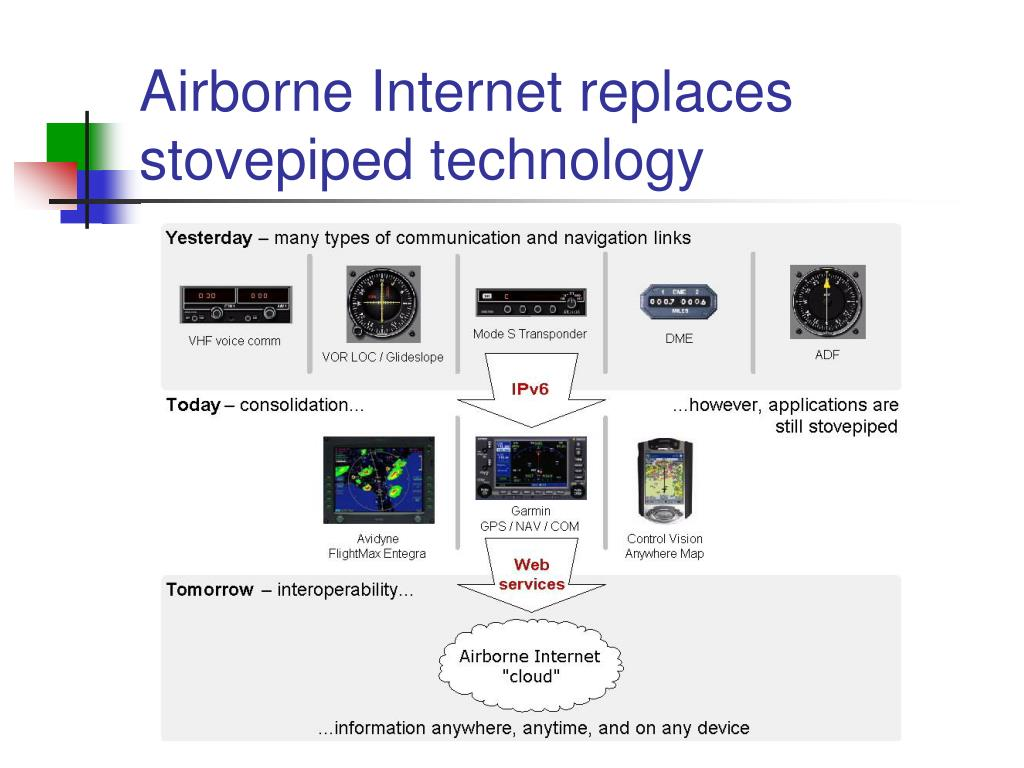 Airborne Internet replaces stovepiped technology