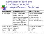 comparison of travel time from west chester pa to langley research center va