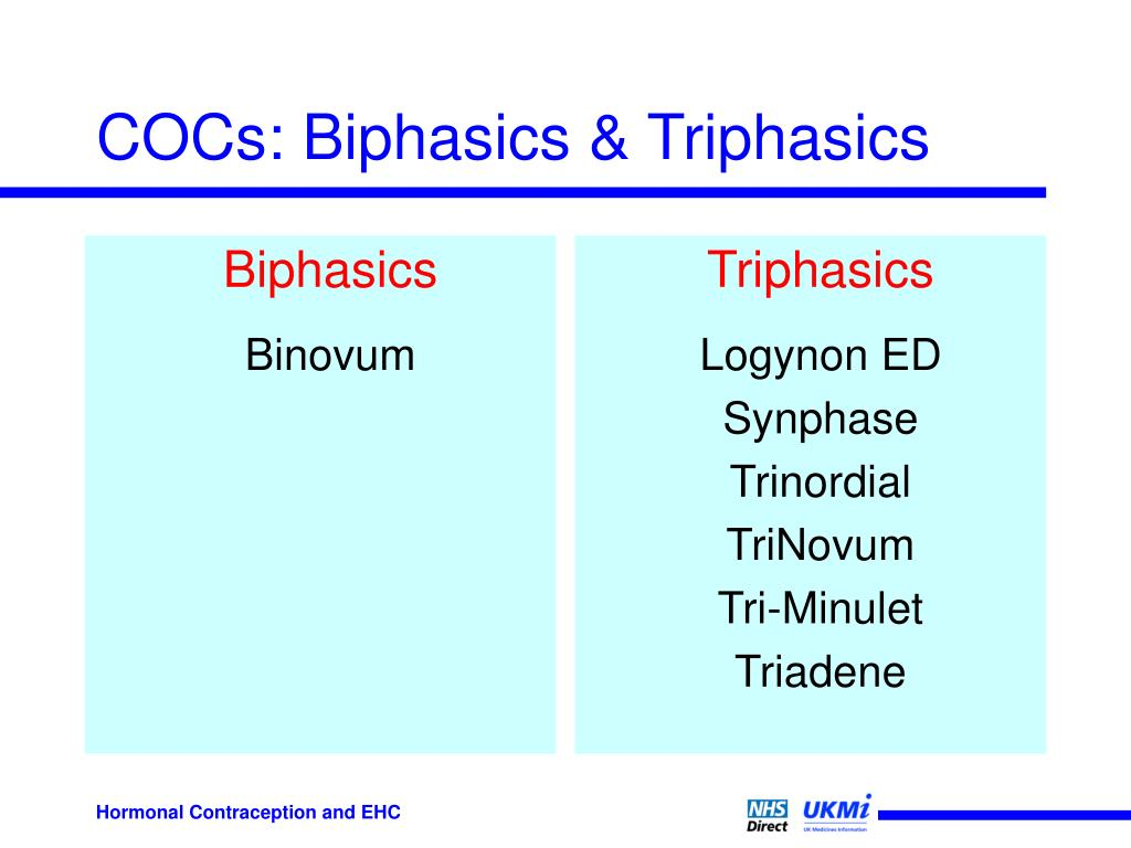 Biphasics