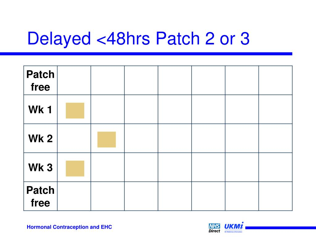 Delayed <48hrs Patch 2 or 3