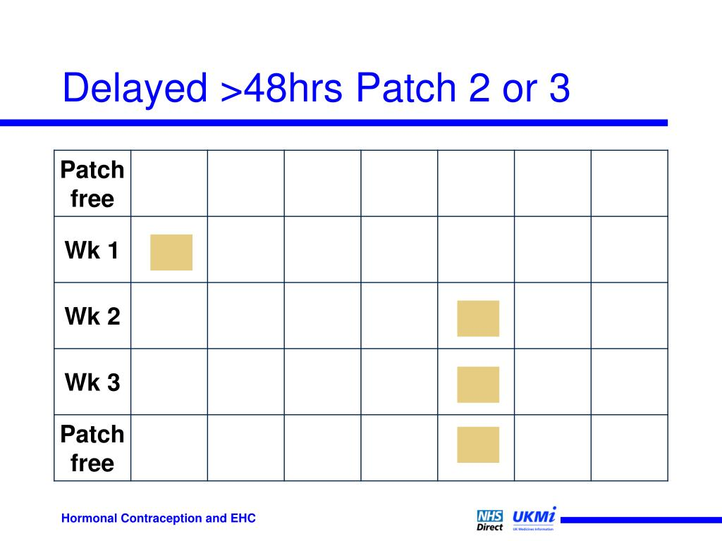 Delayed >48hrs Patch 2 or 3