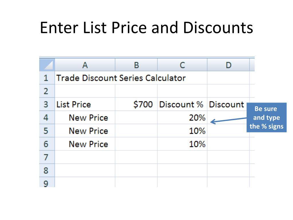 Enter List Price and Discounts
