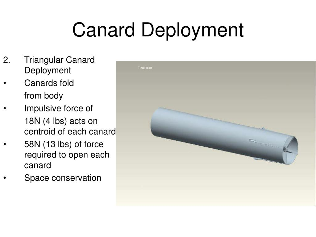 Canard Deployment