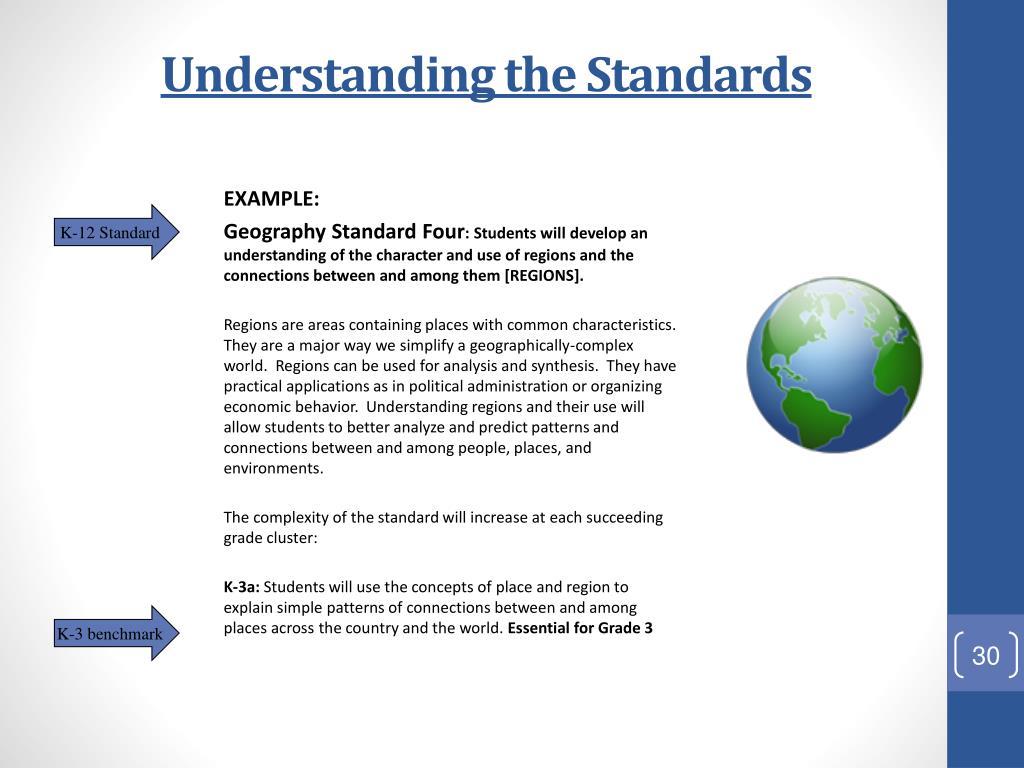 Understanding the Standards