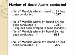 number of social audits conducted