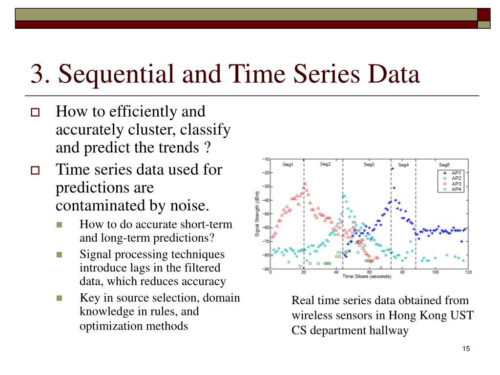 How to efficiently and accurately cluster, classify and predict the trends ?