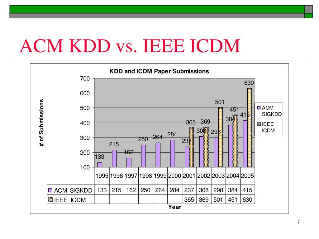 ACM KDD vs. IEEE ICDM