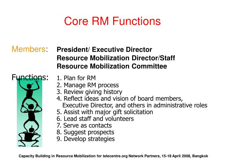 Core RM Functions