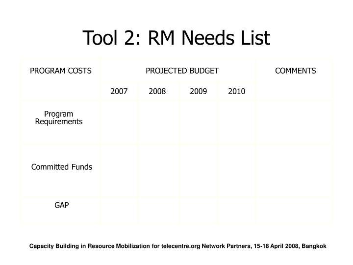 Tool 2: RM Needs List