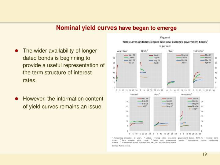 Nominal yield curves