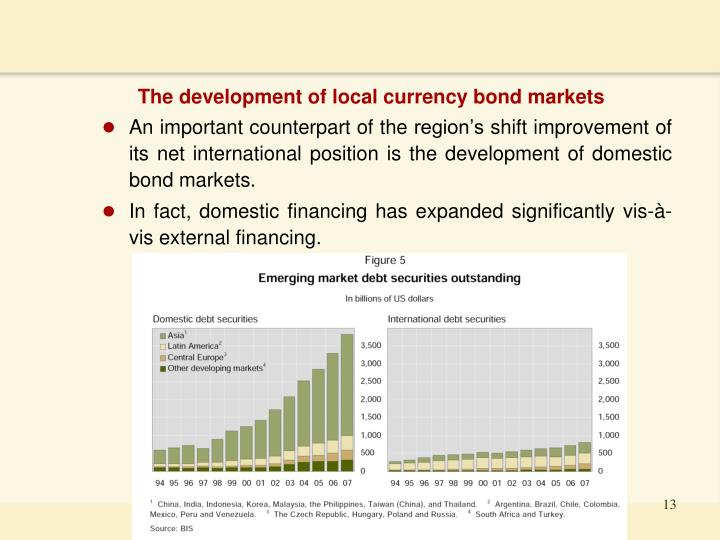 The development of local currency bond markets