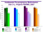 inadequate pre pregnancy multivitamin use virginia prams 2007