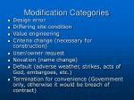 modification categories