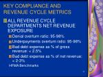 key compliance and revenue cycle metrics43