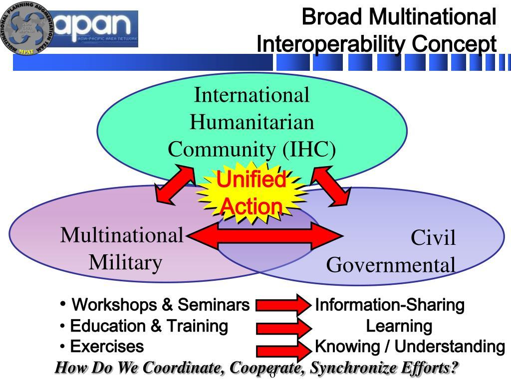Workshops & SeminarsInformation-Sharing