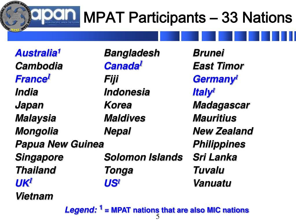 MPAT Participants – 33 Nations