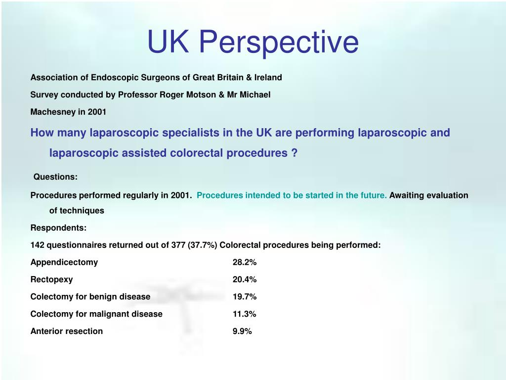 UK Perspective