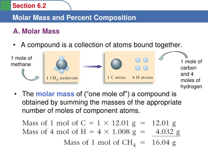 Ppt To Understand The Definition Of Molar Mass To Learn To Convert