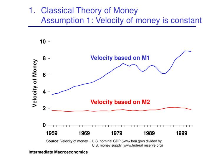 the constant velocity of money The behavior of the m1 velocity of money in recent years can be explained by a stability of interest rates b a low and stable rate of inflation c monetary.
