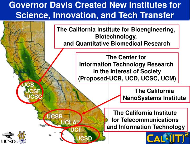 Governor davis created new institutes for science innovation and tech transfer
