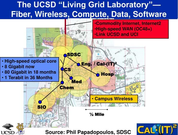 "The UCSD ""Living Grid Laboratory""—"