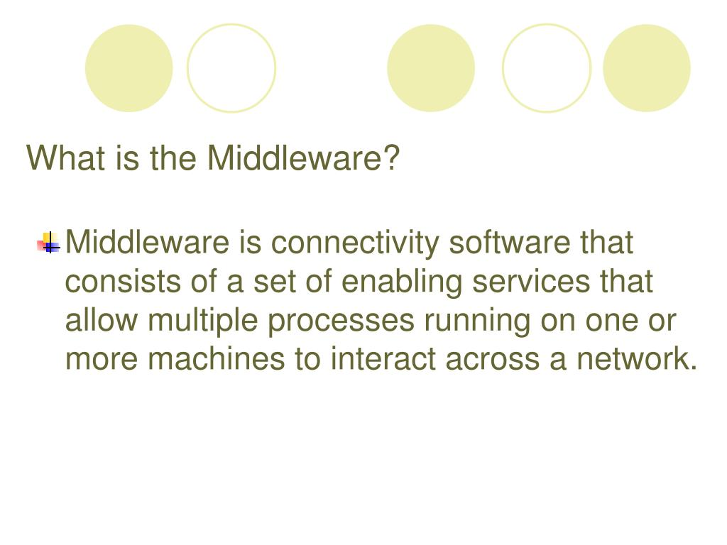 What is the Middleware?