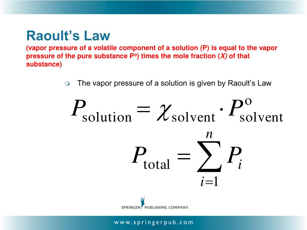 Raoult's Law