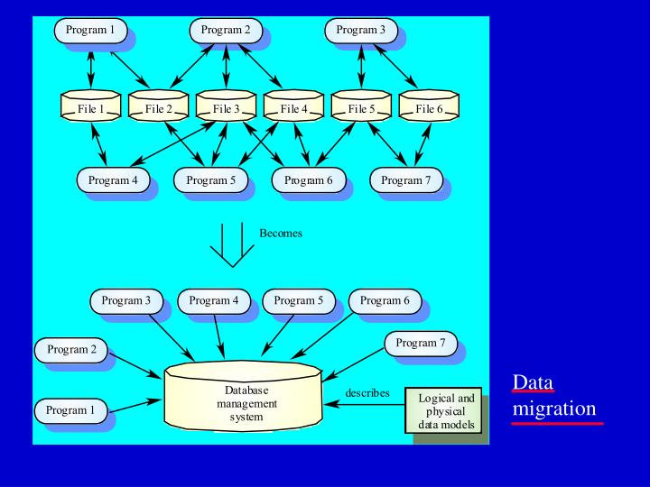 how to make data dictionary in software engineering