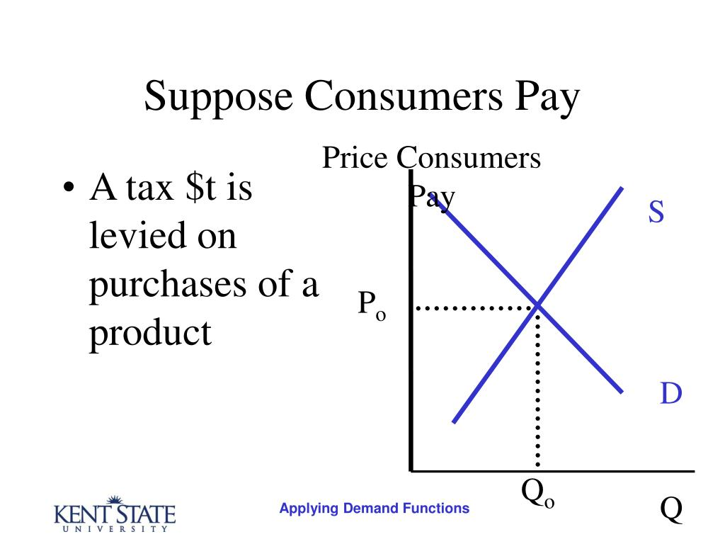 A tax $t is levied on purchases of a product