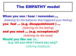 the empathy model