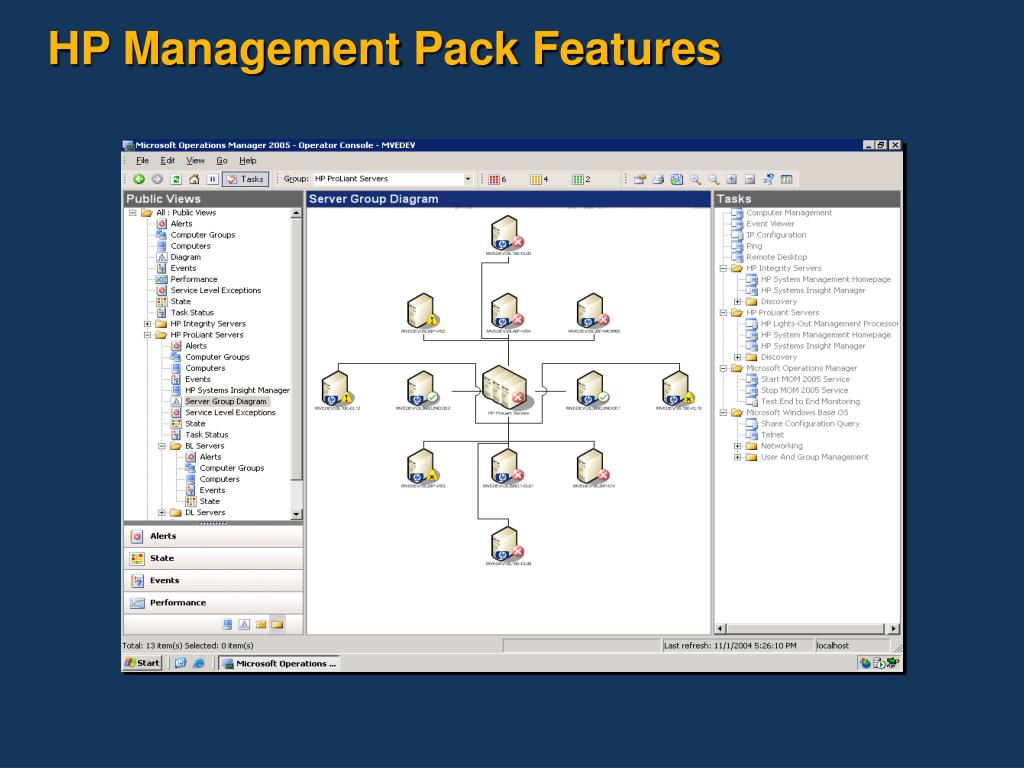 PPT - Microsoft Operations Manager With Management Packs For