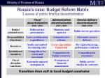russia s case budget reform matrix 3 waves of public finance decentralization