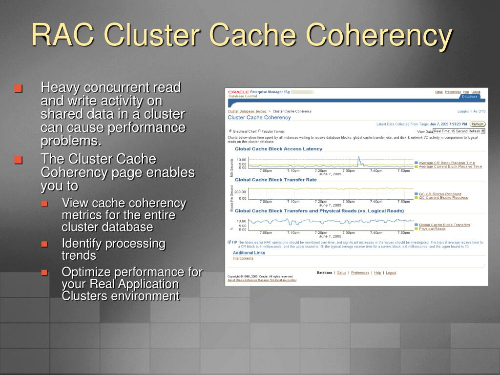 RAC Cluster Cache Coherency