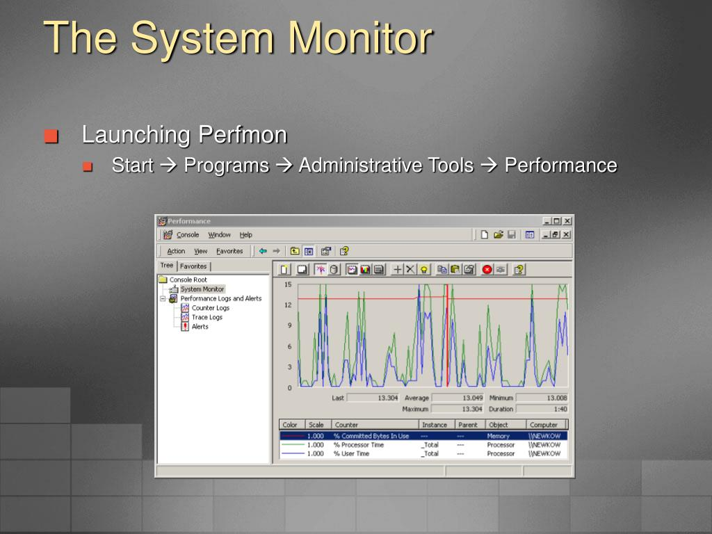 The System Monitor