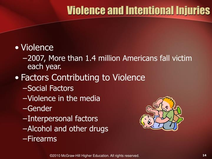 factors contributing to school violence essay There are many different causes of school shootings and understanding of as a possible contributing factor to school of gun violence and school shootings.