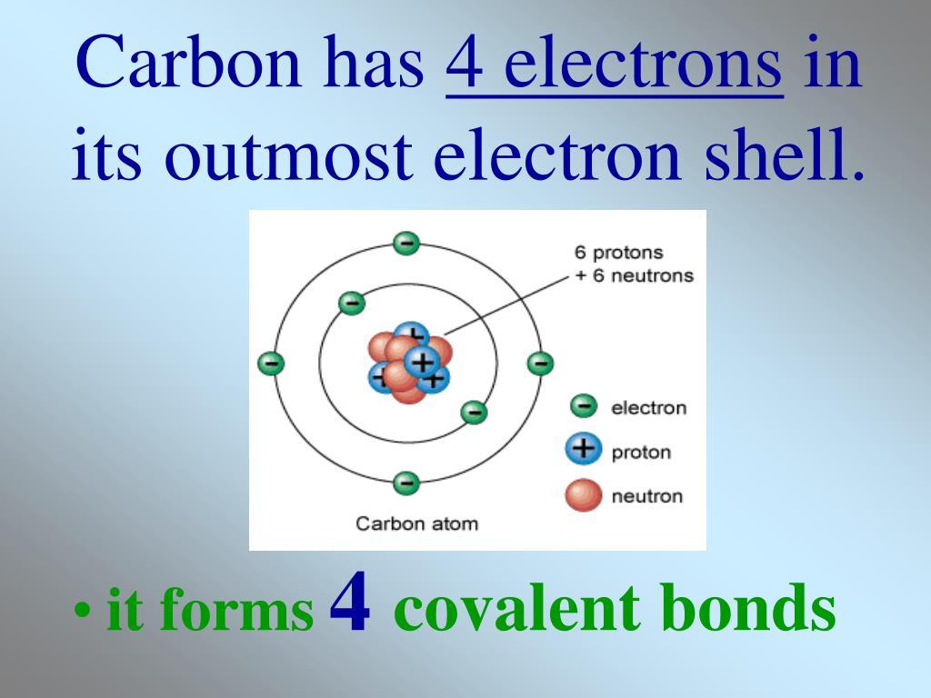 Carbon has