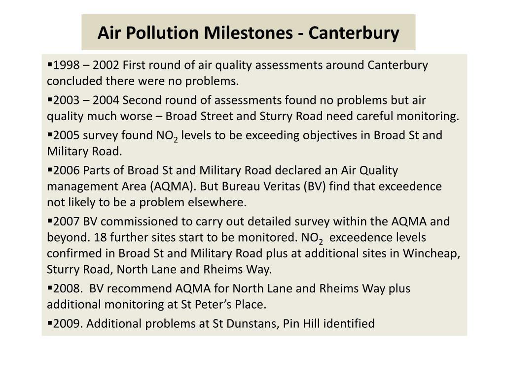 Air Pollution Milestones - Canterbury