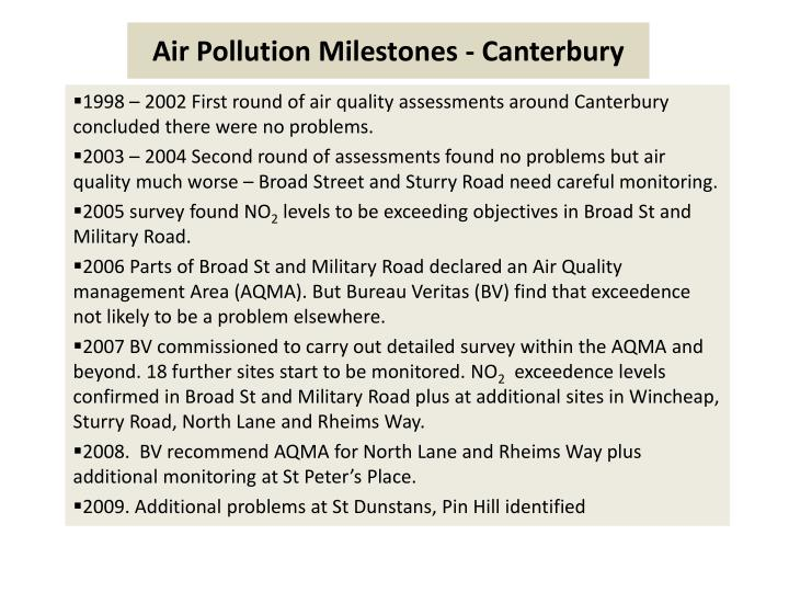 Air pollution milestones canterbury