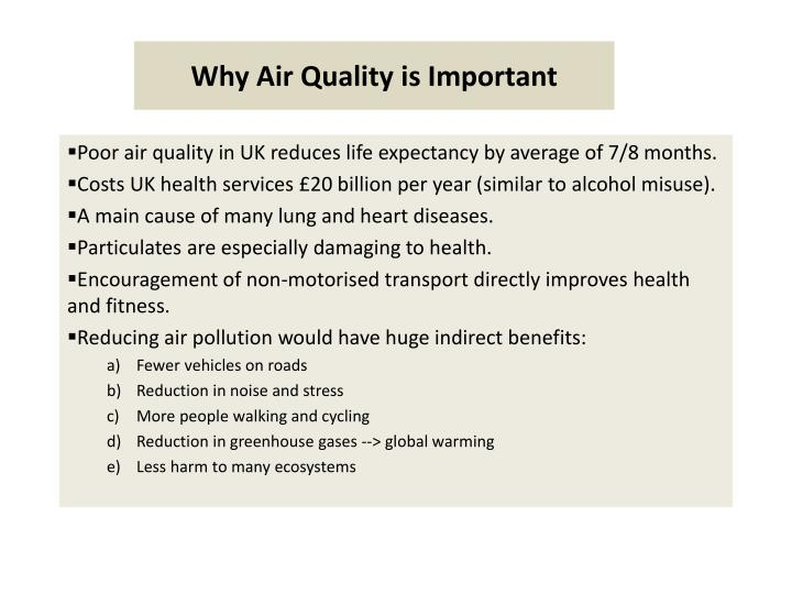 Why air quality is important