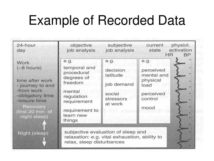 Example of Recorded Data
