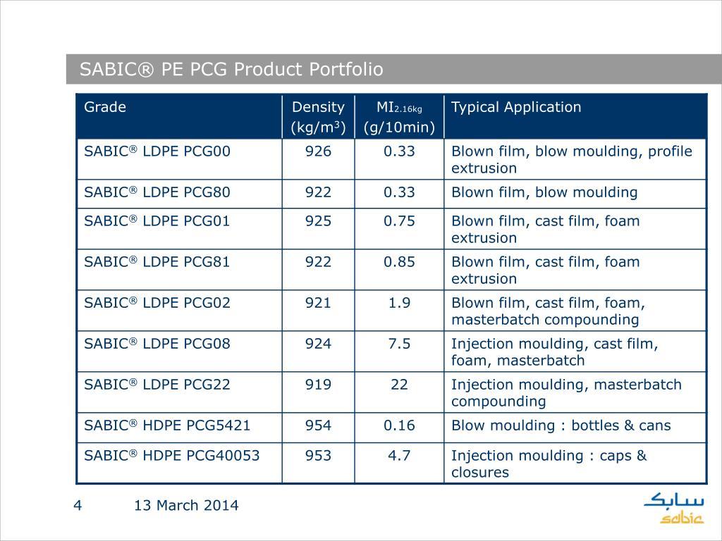 PPT - Polyethylene for Pharmaceutical Packaging PowerPoint