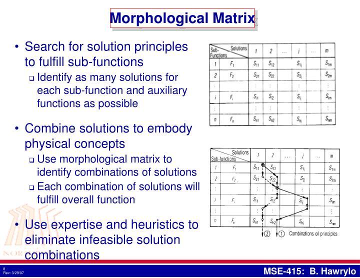 Morphological Matrix