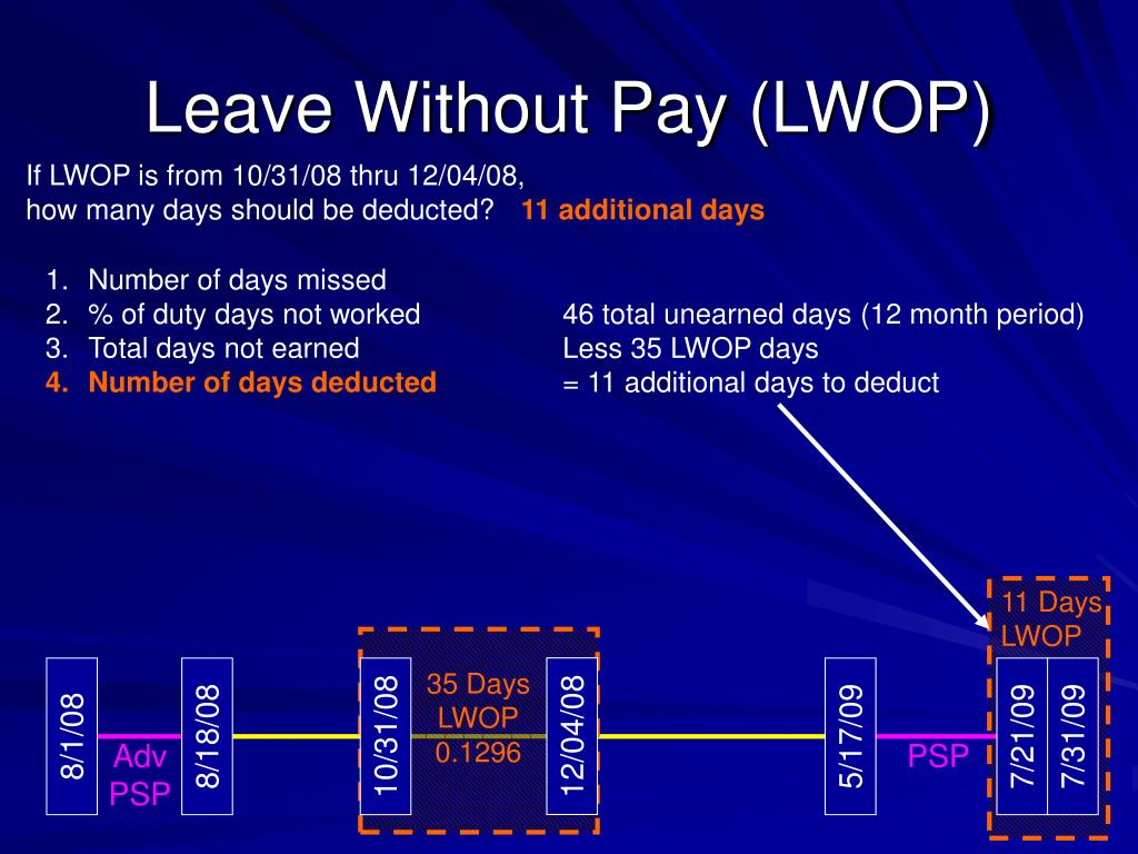 Leave Without Pay (LWOP)