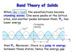 band theory of solids16