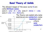 band theory of solids17
