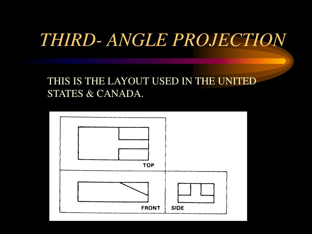 THIRD- ANGLE PROJECTION